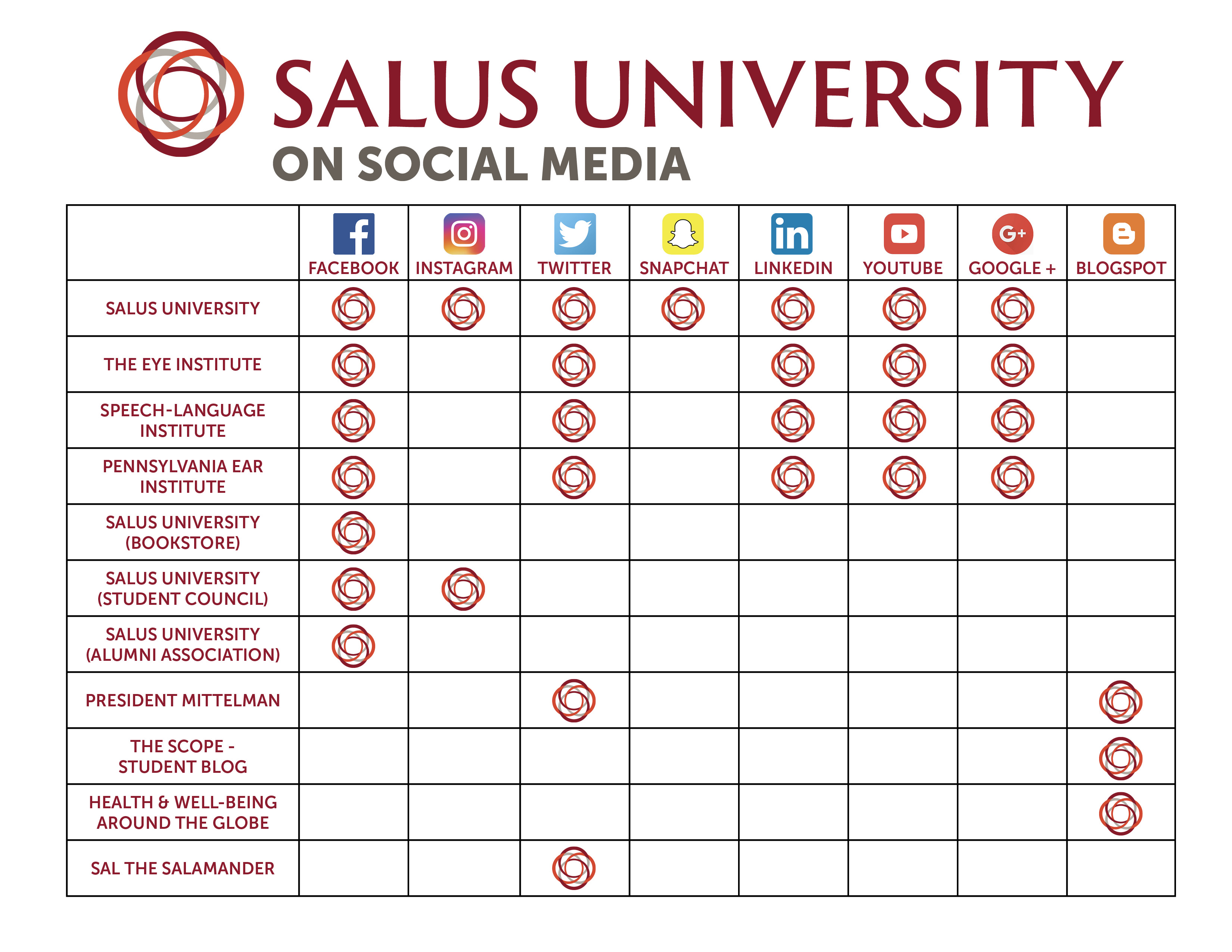 Tolle kostenloses konnossement galerie fortsetzung for Social media policy template for schools