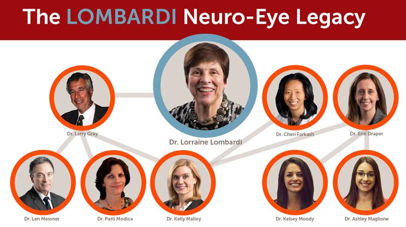 The Lombardi Neuro-Eye Legacy