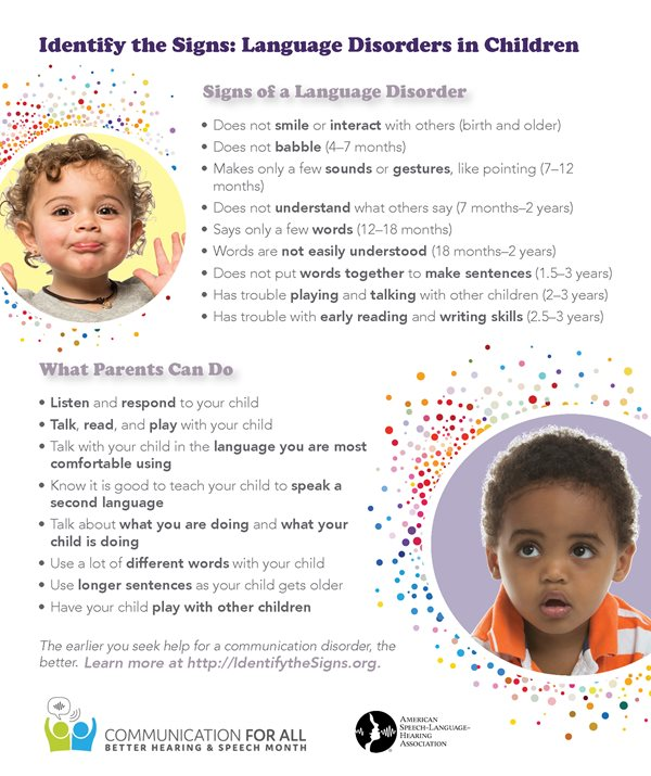 BHSM - Speech Disorders in Children