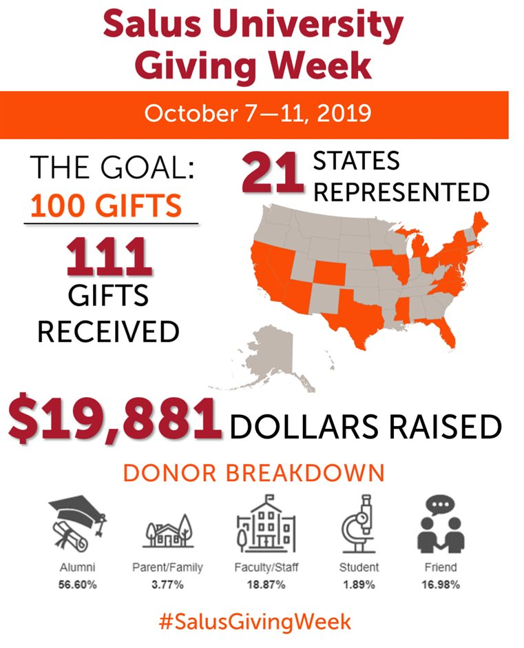 Giving Week Infographic